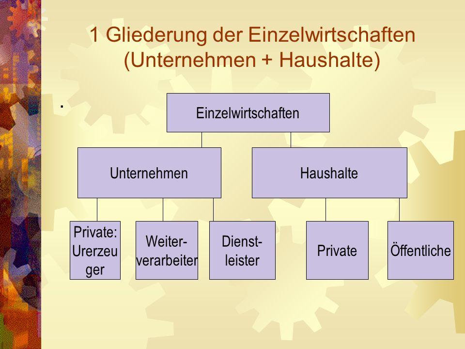 1 Gliederung der Einzelwirtschaften (Unternehmen + Haushalte)