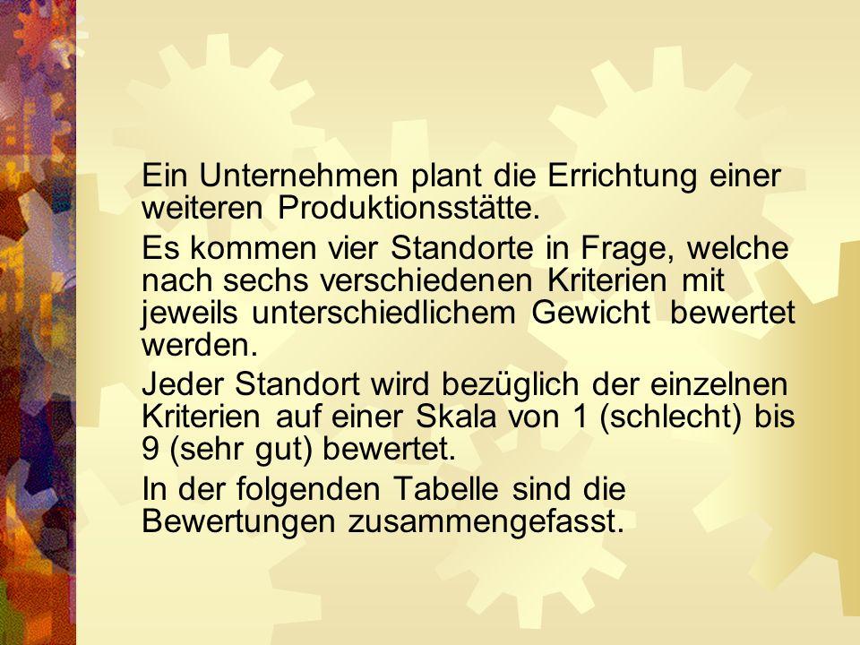 Ein Unternehmen plant die Errichtung einer weiteren Produktionsstätte.