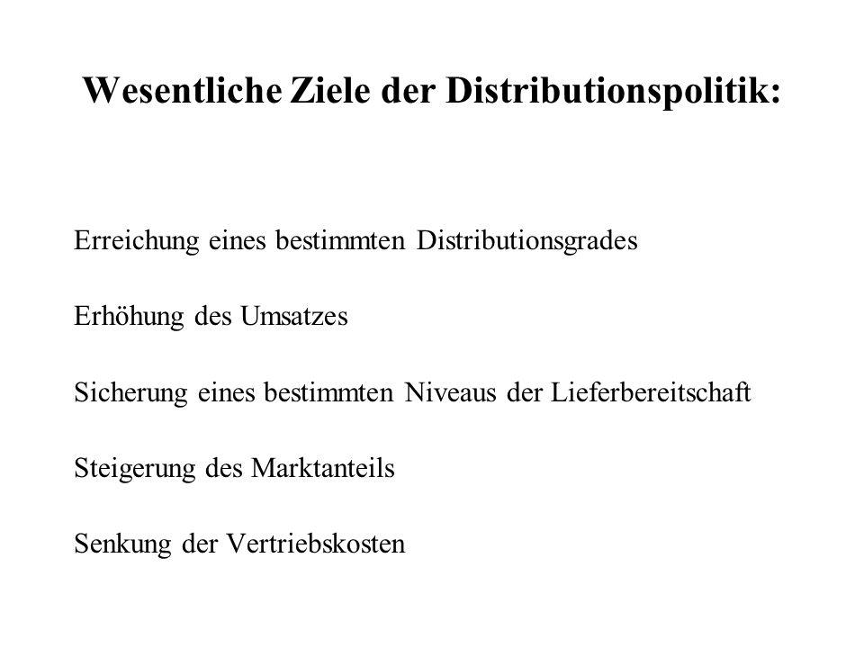 Wesentliche Ziele der Distributionspolitik: