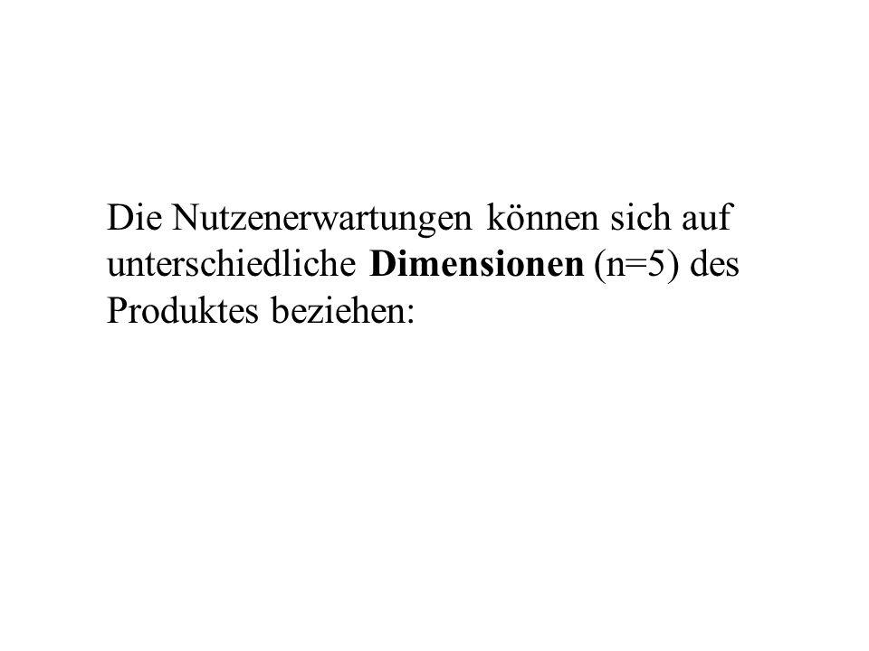 Die Nutzenerwartungen können sich auf unterschiedliche Dimensionen (n=5) des Produktes beziehen: