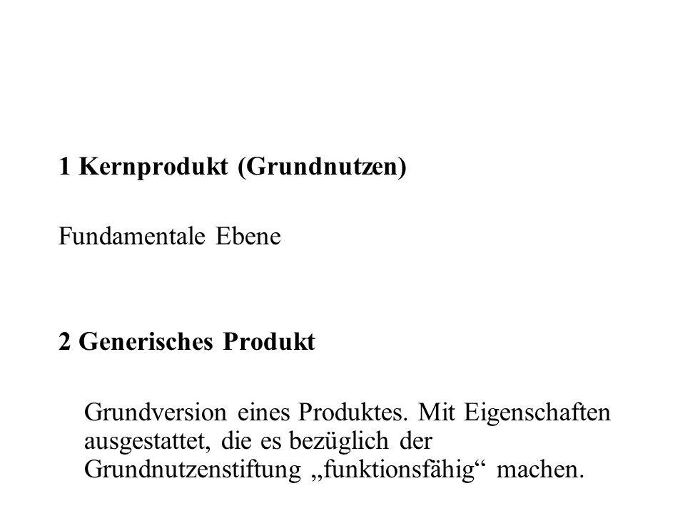 1 Kernprodukt (Grundnutzen)