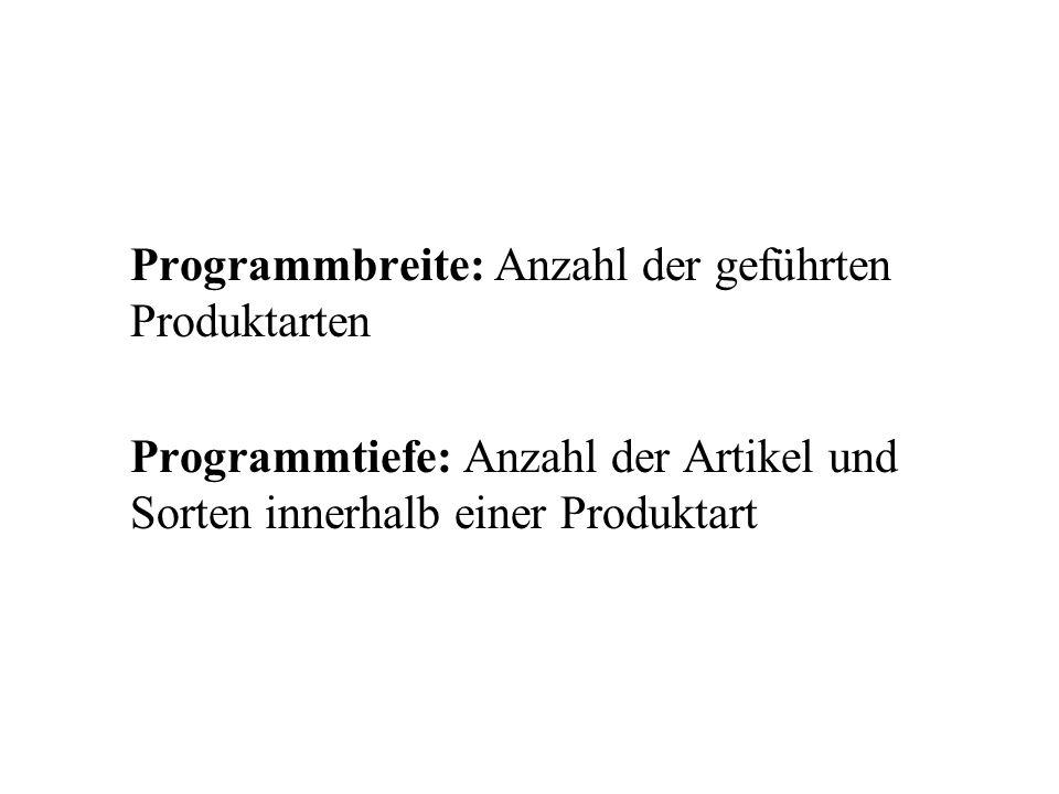 Programmbreite: Anzahl der geführten Produktarten