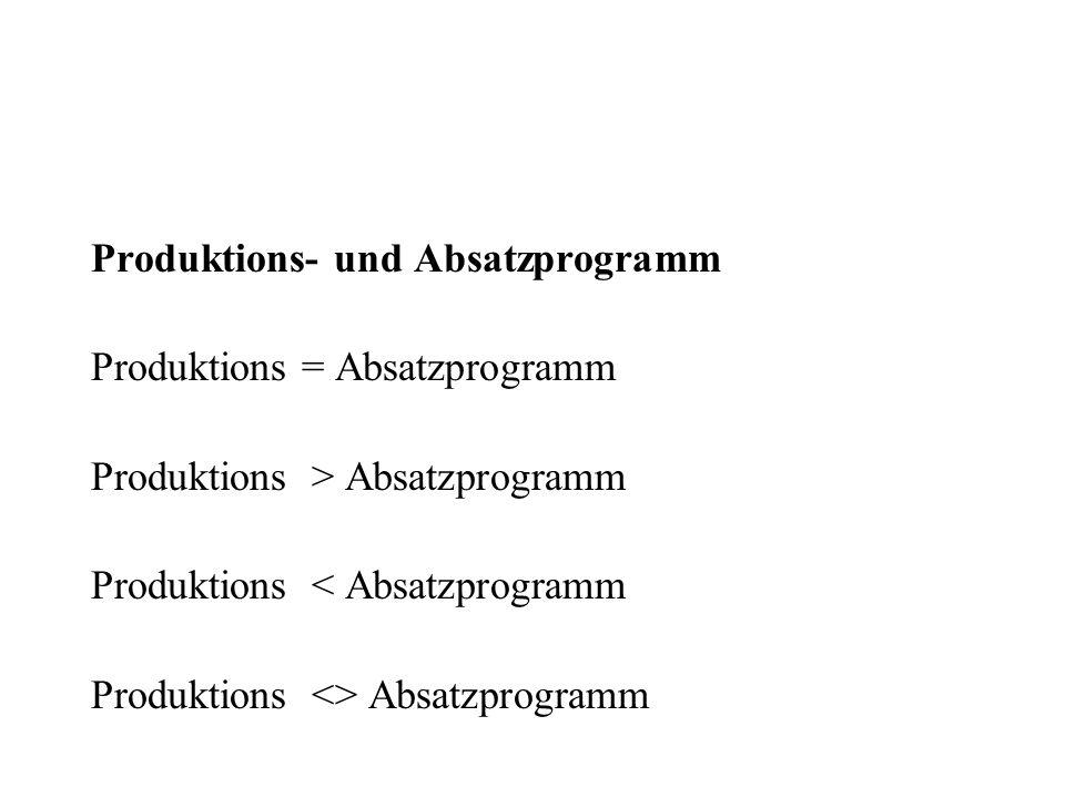 Produktions- und Absatzprogramm