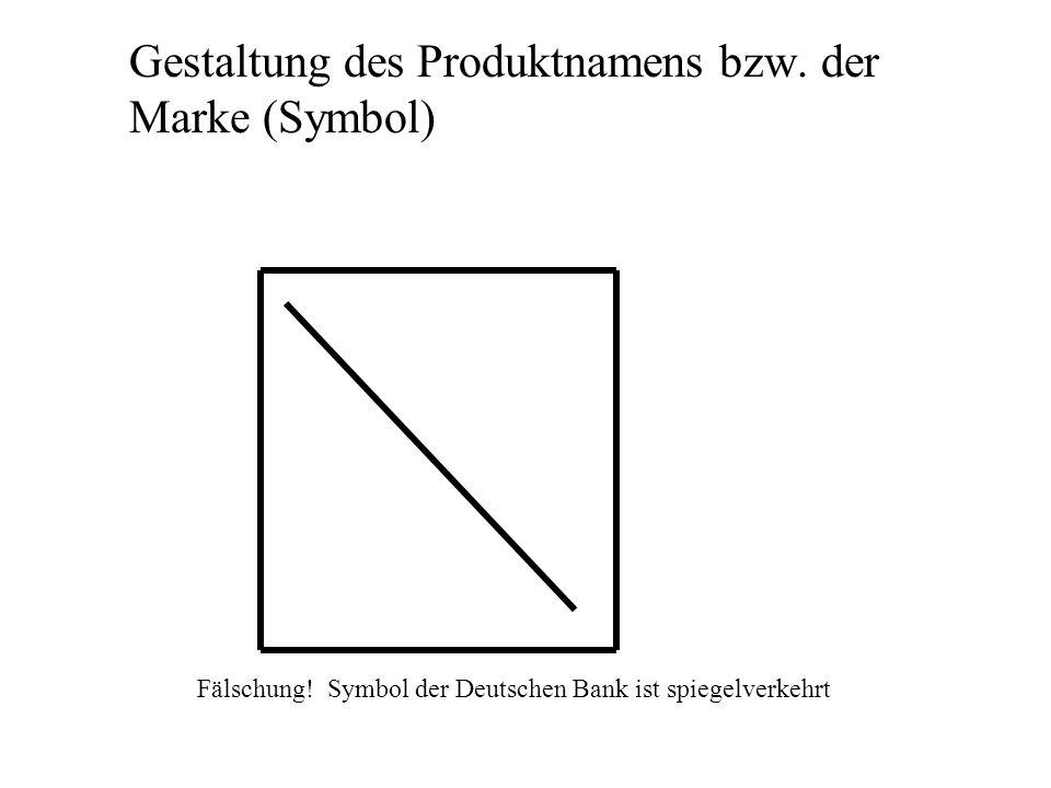 Gestaltung des Produktnamens bzw. der Marke (Symbol)