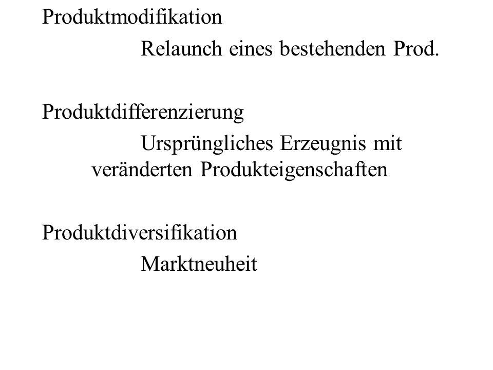 Produktmodifikation Relaunch eines bestehenden Prod. Produktdifferenzierung. Ursprüngliches Erzeugnis mit veränderten Produkteigenschaften.