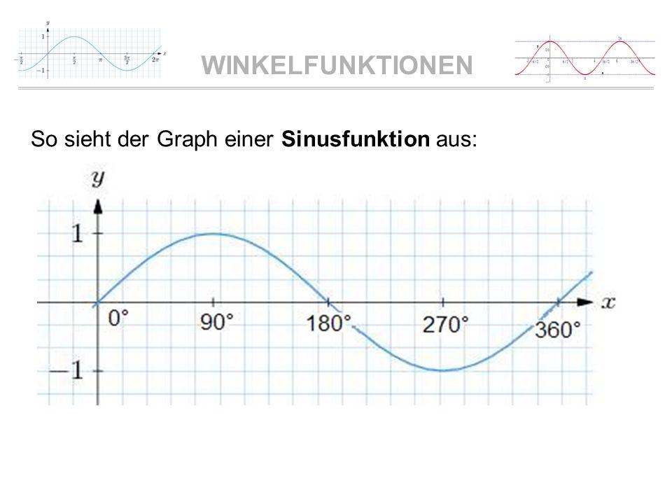 So sieht der Graph einer Sinusfunktion aus: