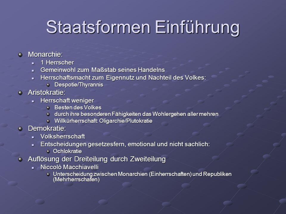Staatsformen Einführung
