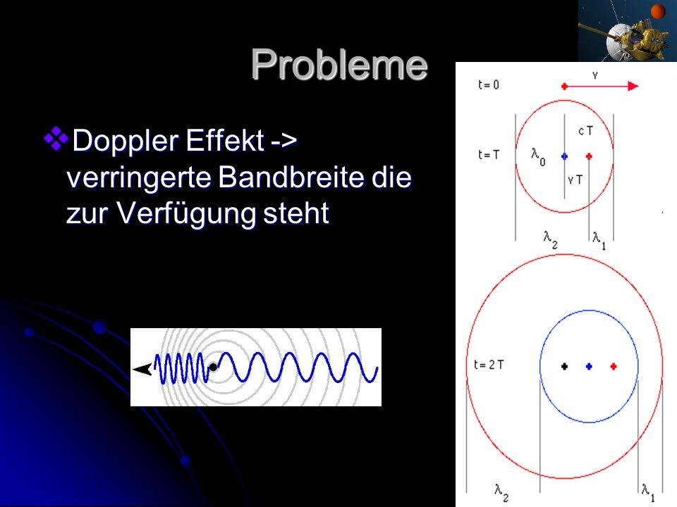 Probleme Doppler Effekt -> verringerte Bandbreite die zur Verfügung steht