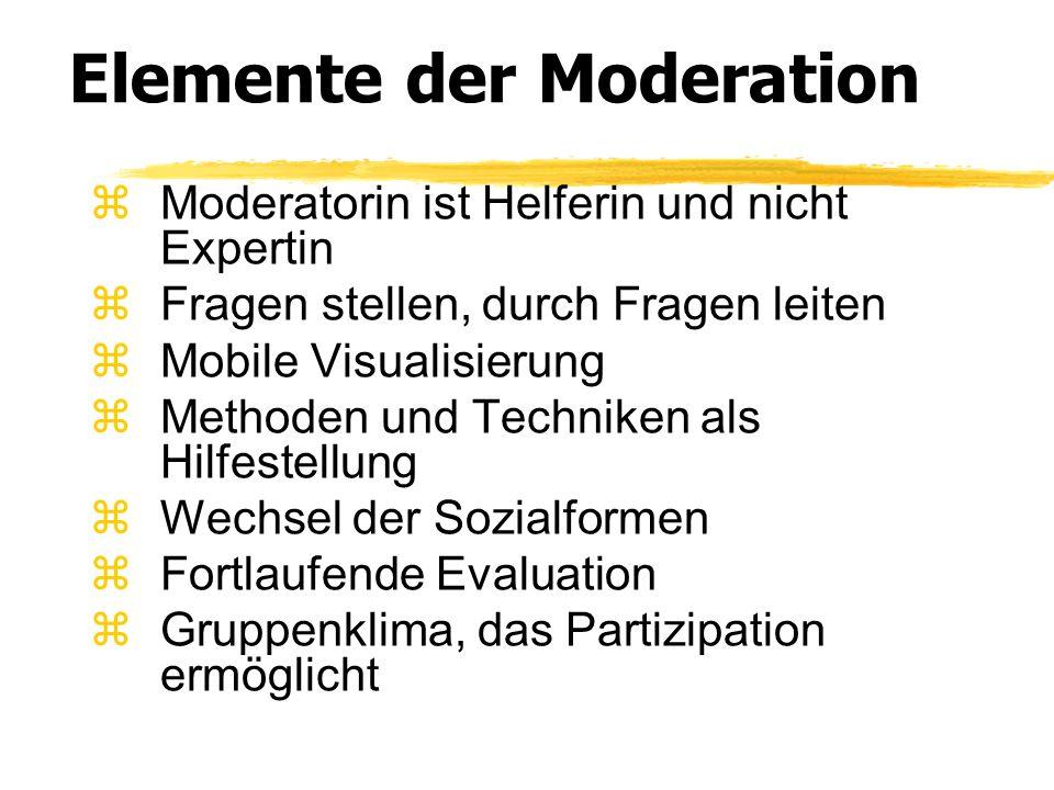 Elemente der Moderation
