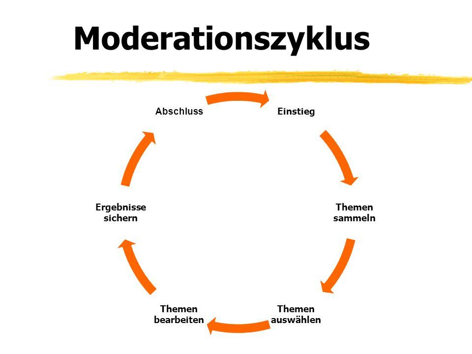 Moderationszyklus Einstieg sammeln Themen auswählen bearbeiten