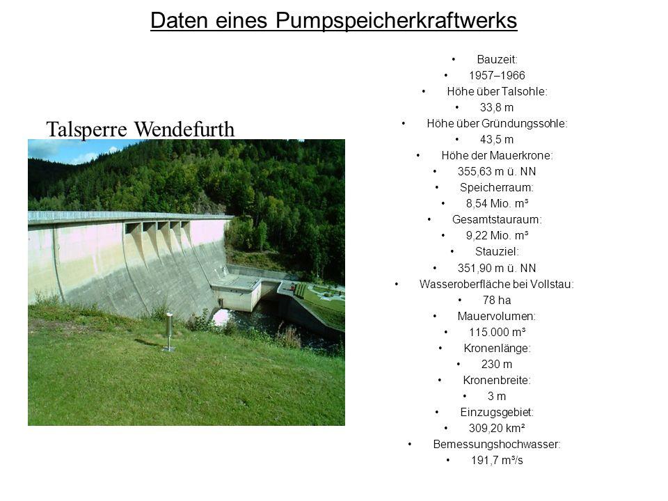Daten eines Pumpspeicherkraftwerks