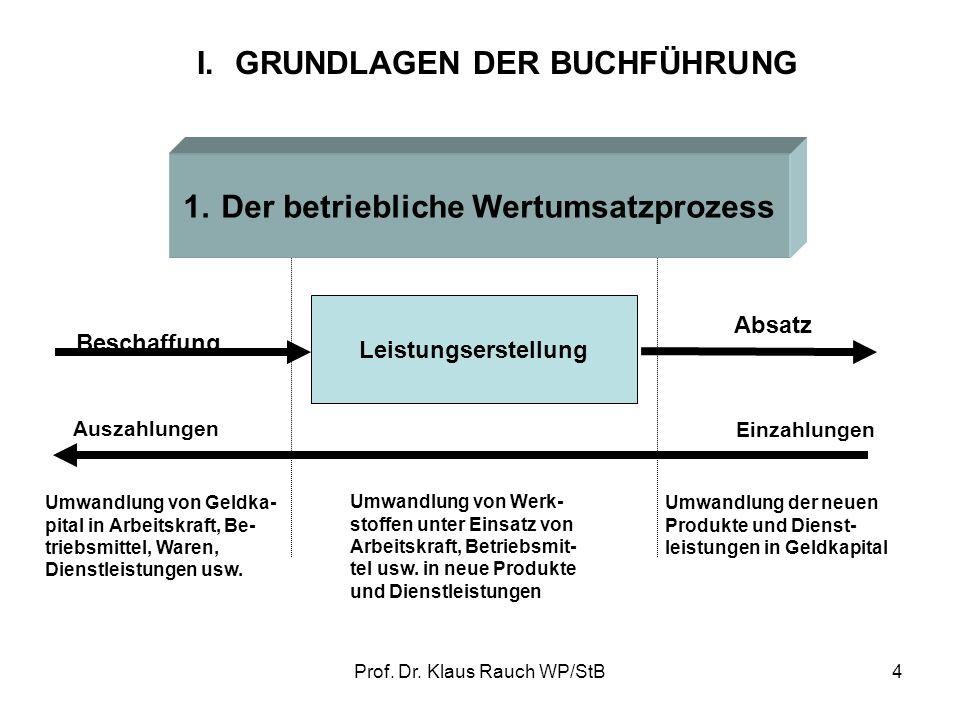 I. GRUNDLAGEN DER BUCHFÜHRUNG 1. Der betriebliche Wertumsatzprozess