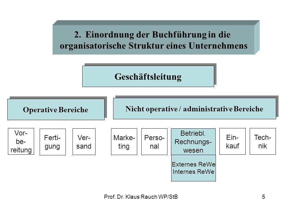 2. Einordnung der Buchführung in die