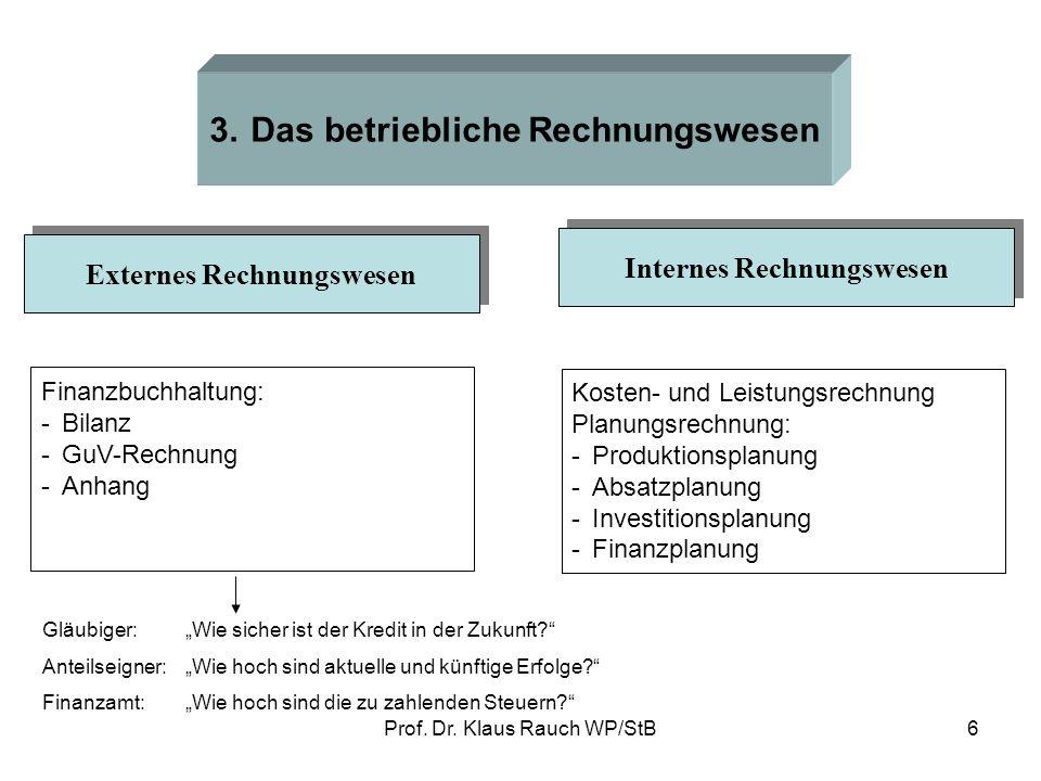 3. Das betriebliche Rechnungswesen