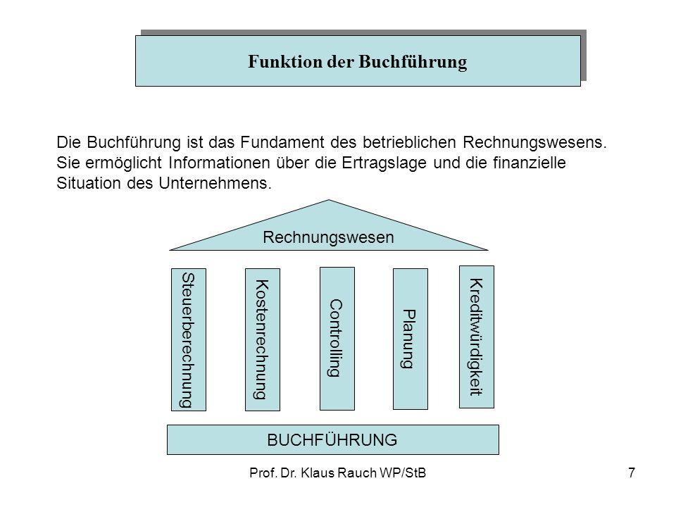 Funktion der Buchführung