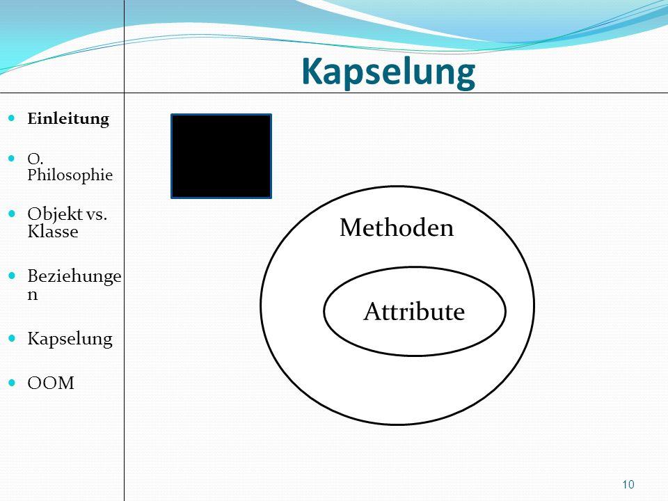 Kapselung Methoden Attribute Objekt vs. Klasse Beziehungen Kapselung