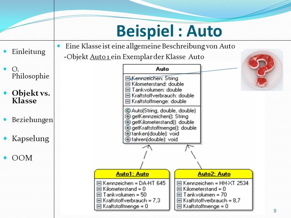 Beispiel : Auto Objekt vs. Klasse Kapselung OOM