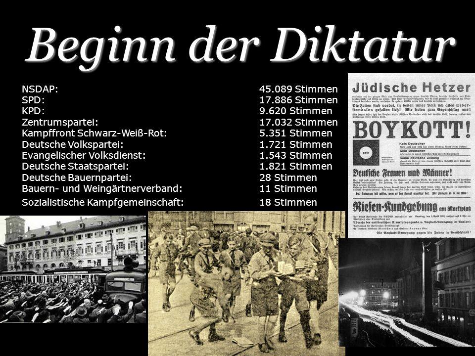 Beginn der Diktatur NSDAP: 45.089 Stimmen SPD: 17.886 Stimmen