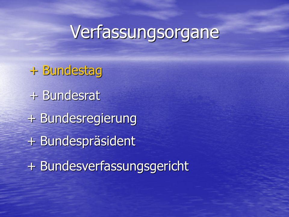 Verfassungsorgane + Bundestag + Bundesrat + Bundesregierung