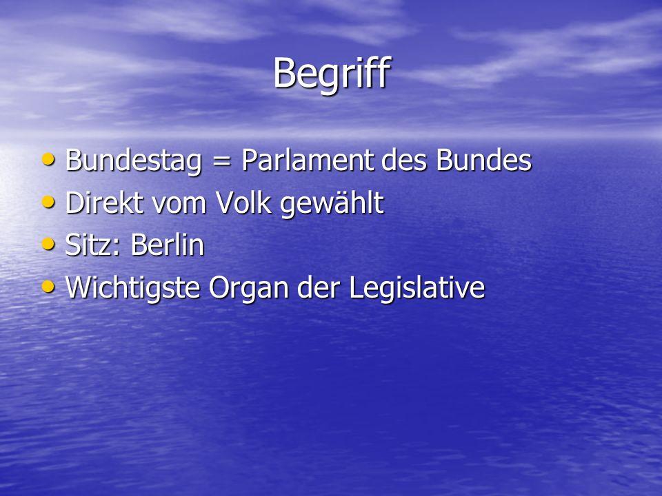 Begriff Bundestag = Parlament des Bundes Direkt vom Volk gewählt
