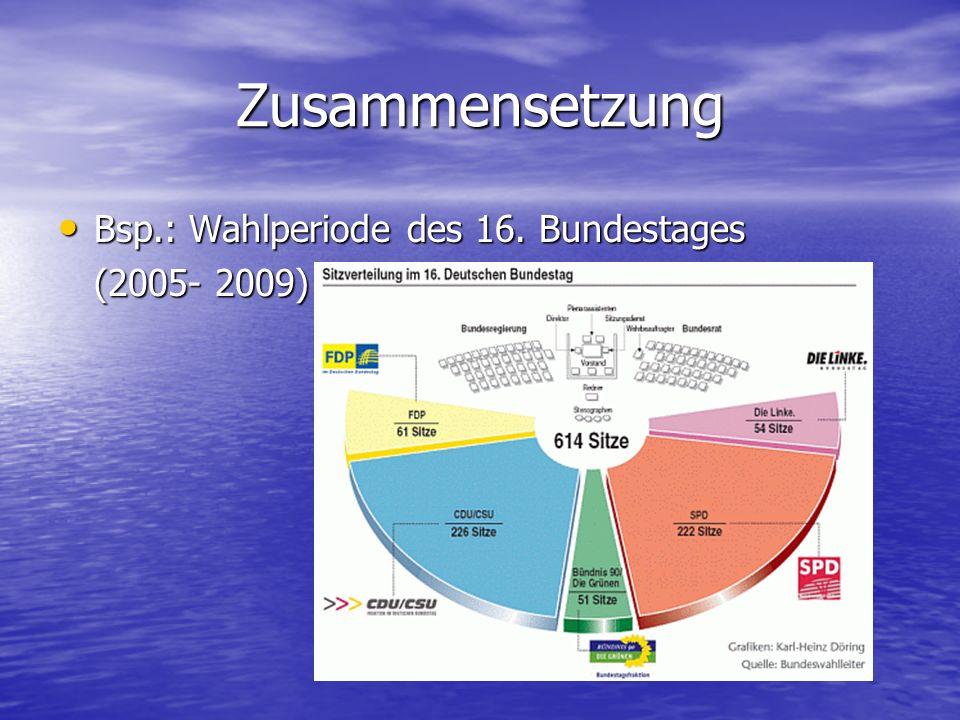 Zusammensetzung Bsp.: Wahlperiode des 16. Bundestages (2005- 2009)