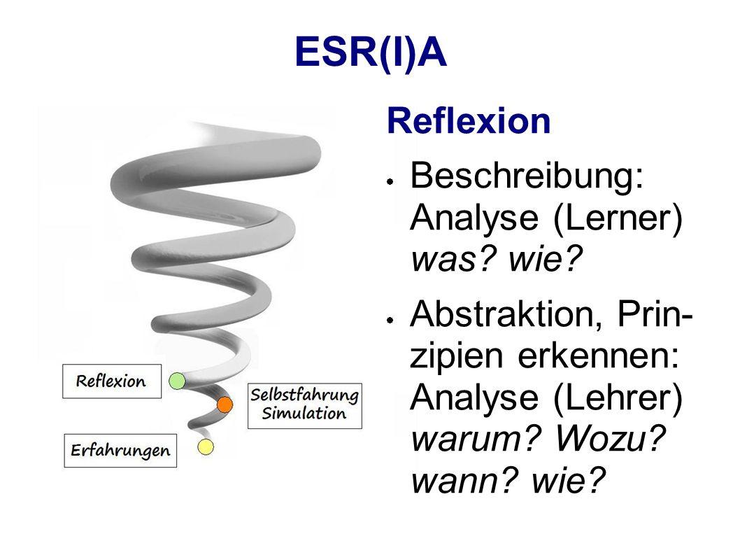 ESR(I)A Reflexion Beschreibung: Analyse (Lerner) was wie