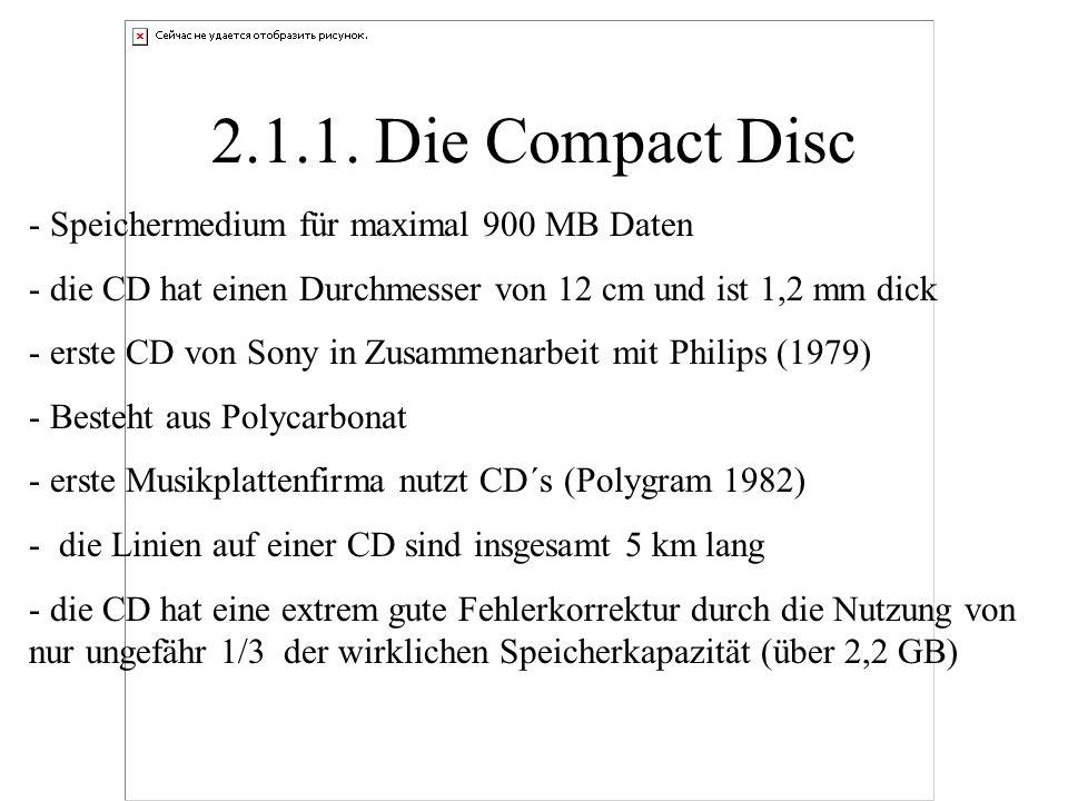 2.1.1. Die Compact Disc Speichermedium für maximal 900 MB Daten