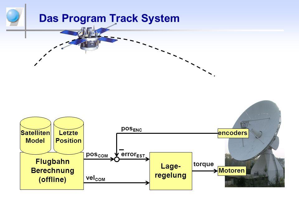 Das Program Track System