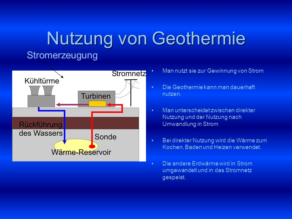 Nutzung von Geothermie