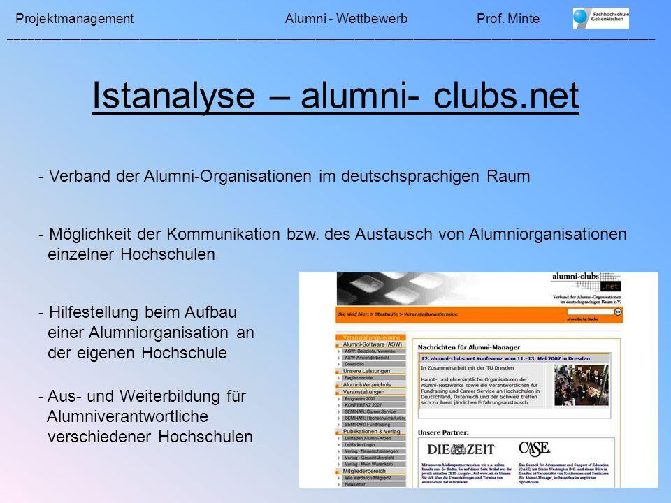 Istanalyse – alumni- clubs.net