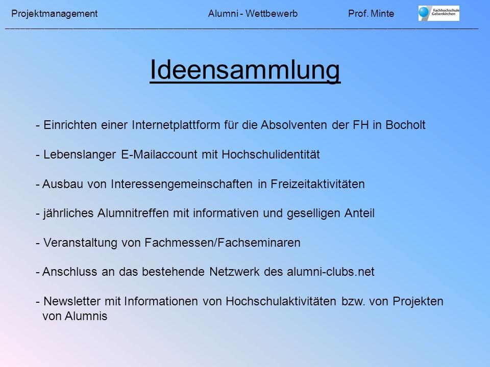 Ideensammlung Einrichten einer Internetplattform für die Absolventen der FH in Bocholt. Lebenslanger E-Mailaccount mit Hochschulidentität.
