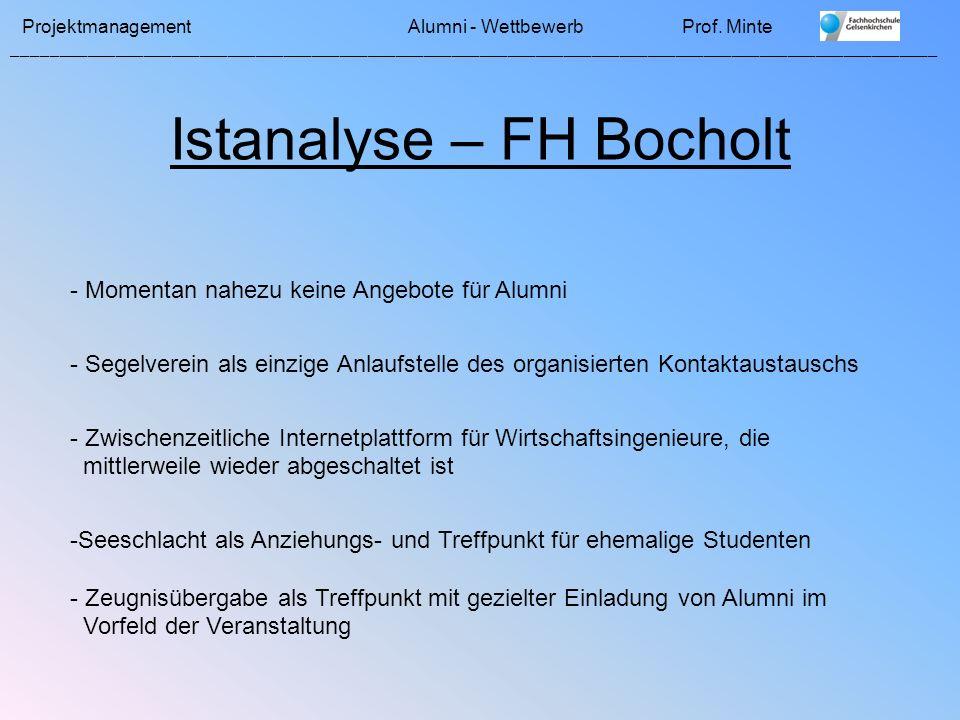 Istanalyse – FH Bocholt