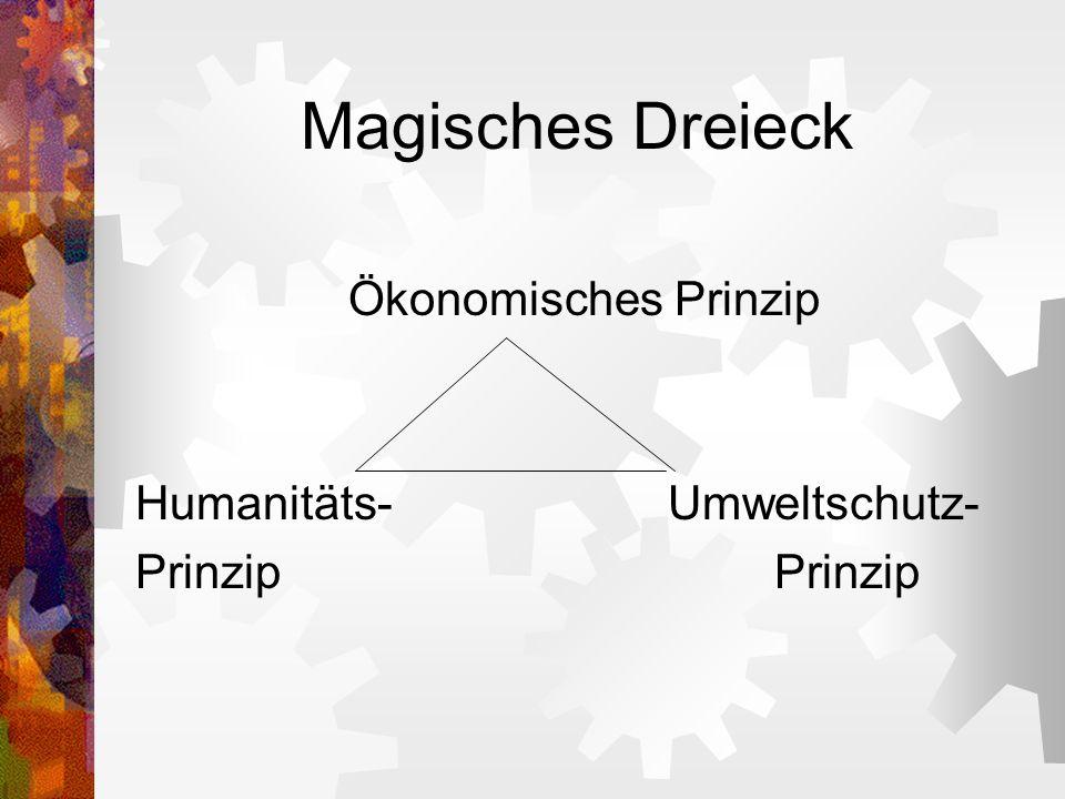 Magisches Dreieck Ökonomisches Prinzip Humanitäts- Umweltschutz-