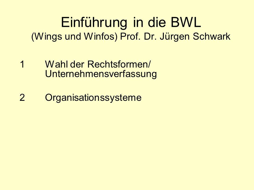 Einführung in die BWL (Wings und Winfos) Prof. Dr. Jürgen Schwark