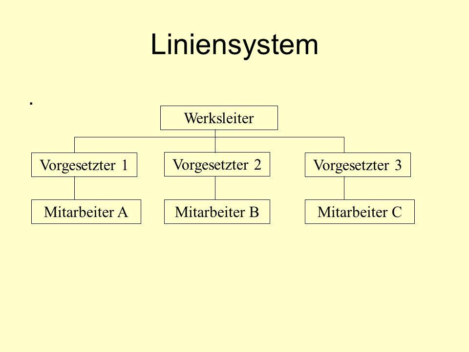Liniensystem . Werksleiter Vorgesetzter 1 Vorgesetzter 2