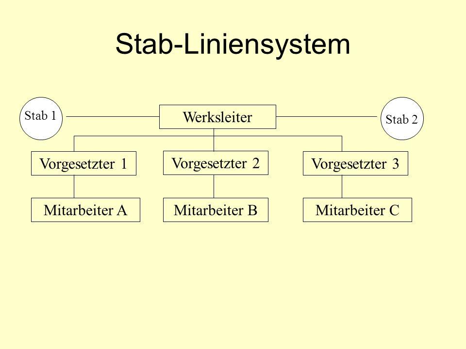 Stab-Liniensystem . Werksleiter Vorgesetzter 1 Vorgesetzter 2