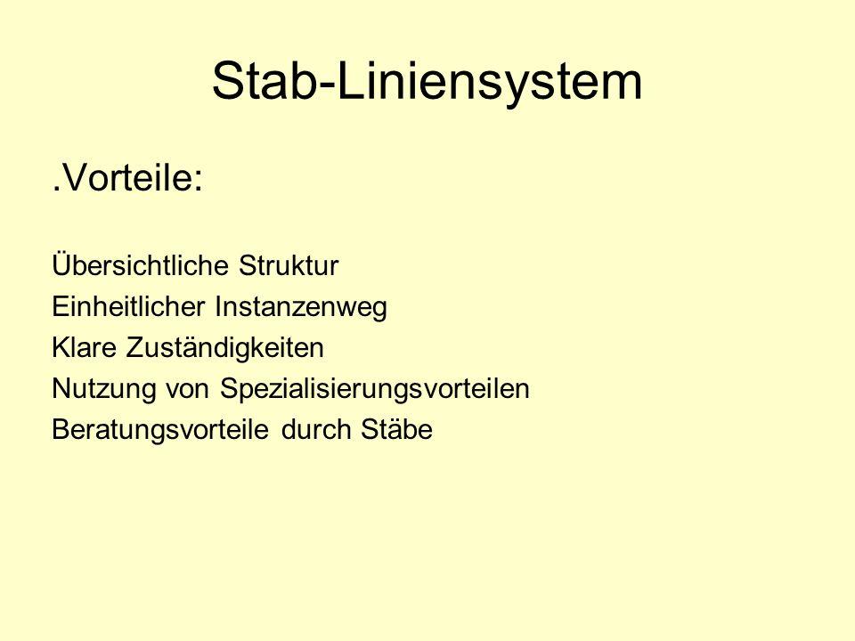 Stab-Liniensystem .Vorteile: Übersichtliche Struktur
