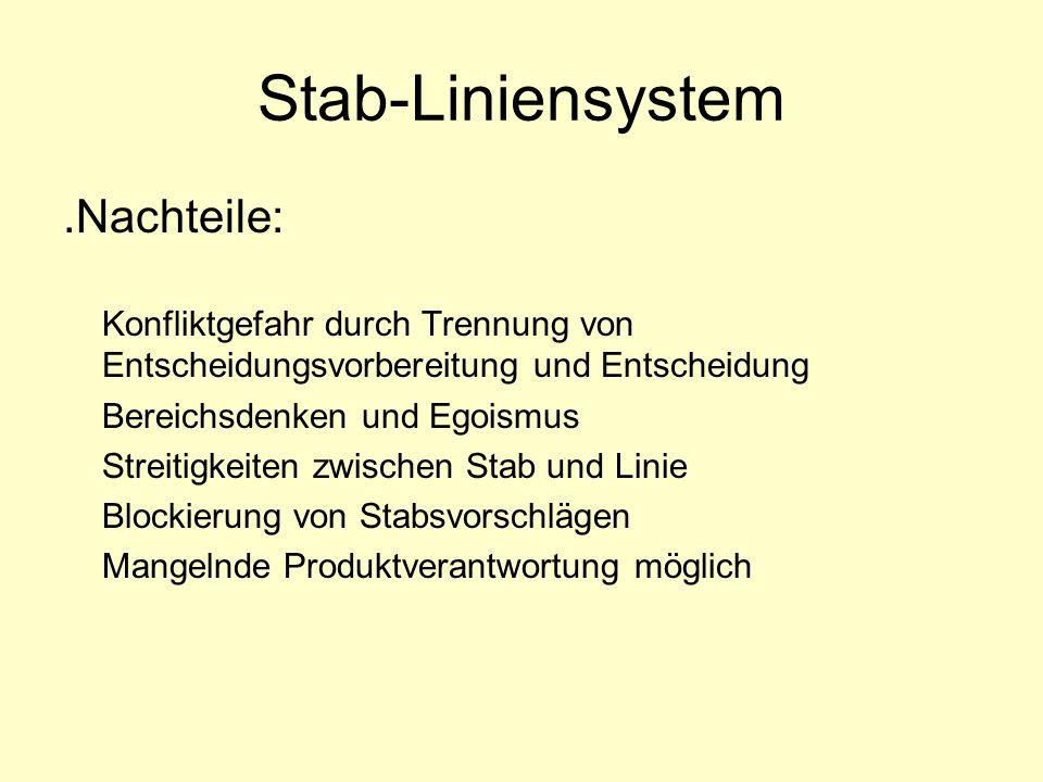 Stab-Liniensystem .Nachteile: