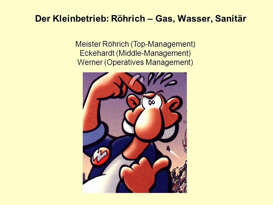 Der Kleinbetrieb: Röhrich – Gas, Wasser, Sanitär