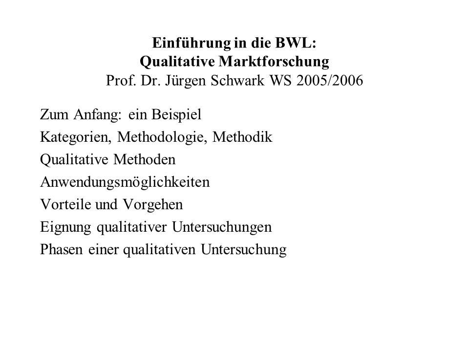 Einführung in die BWL: Qualitative Marktforschung Prof. Dr