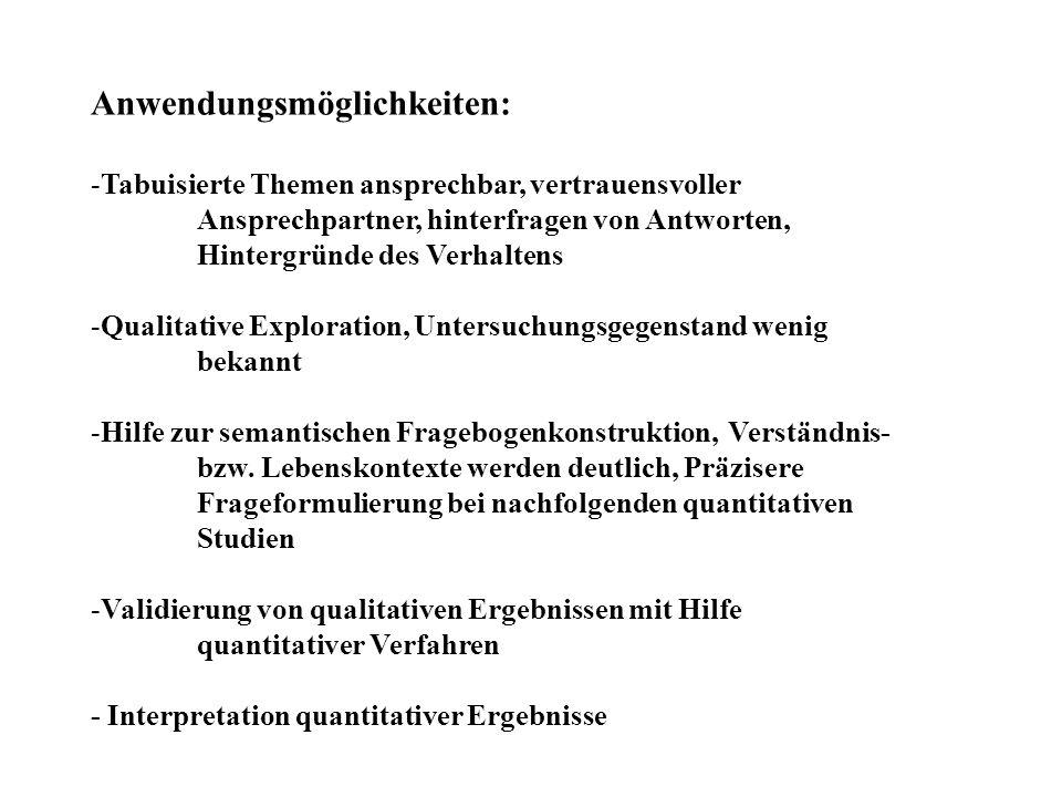 Anwendungsmöglichkeiten: