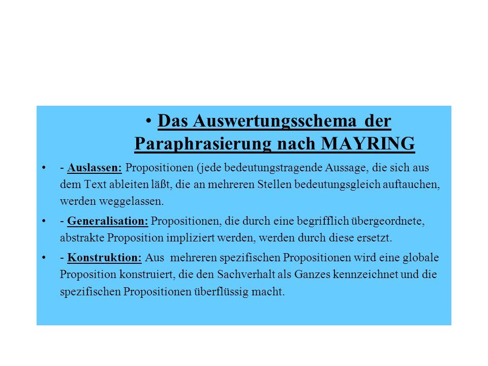 Das Auswertungsschema der Paraphrasierung nach MAYRING