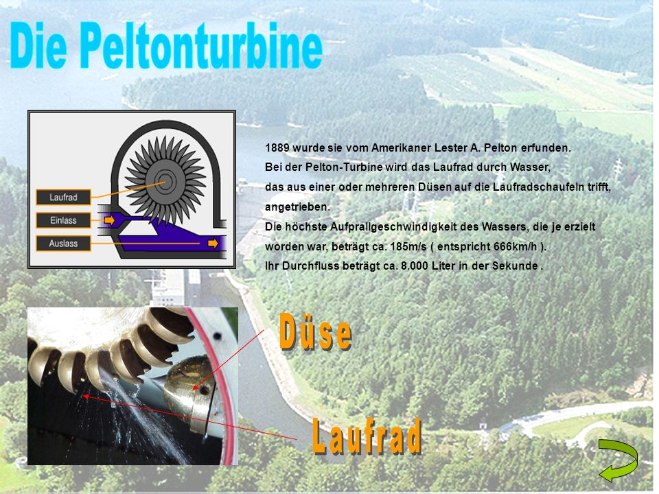 Die Peltonturbine Düse Laufrad