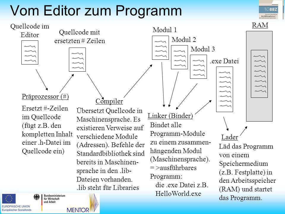 Vom Editor zum Programm