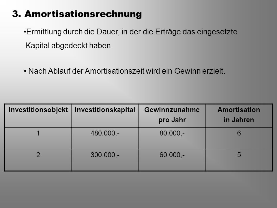 3. Amortisationsrechnung
