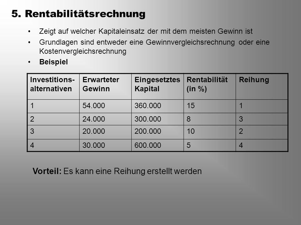 5. Rentabilitätsrechnung