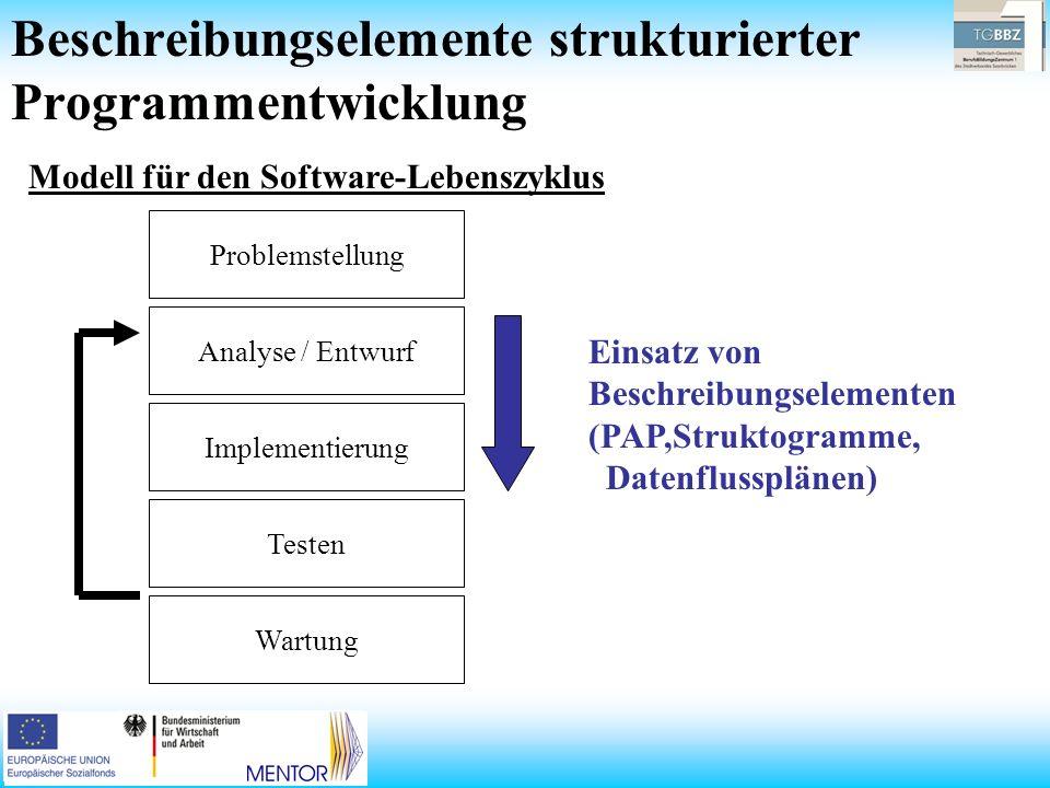 Beschreibungselemente strukturierter Programmentwicklung