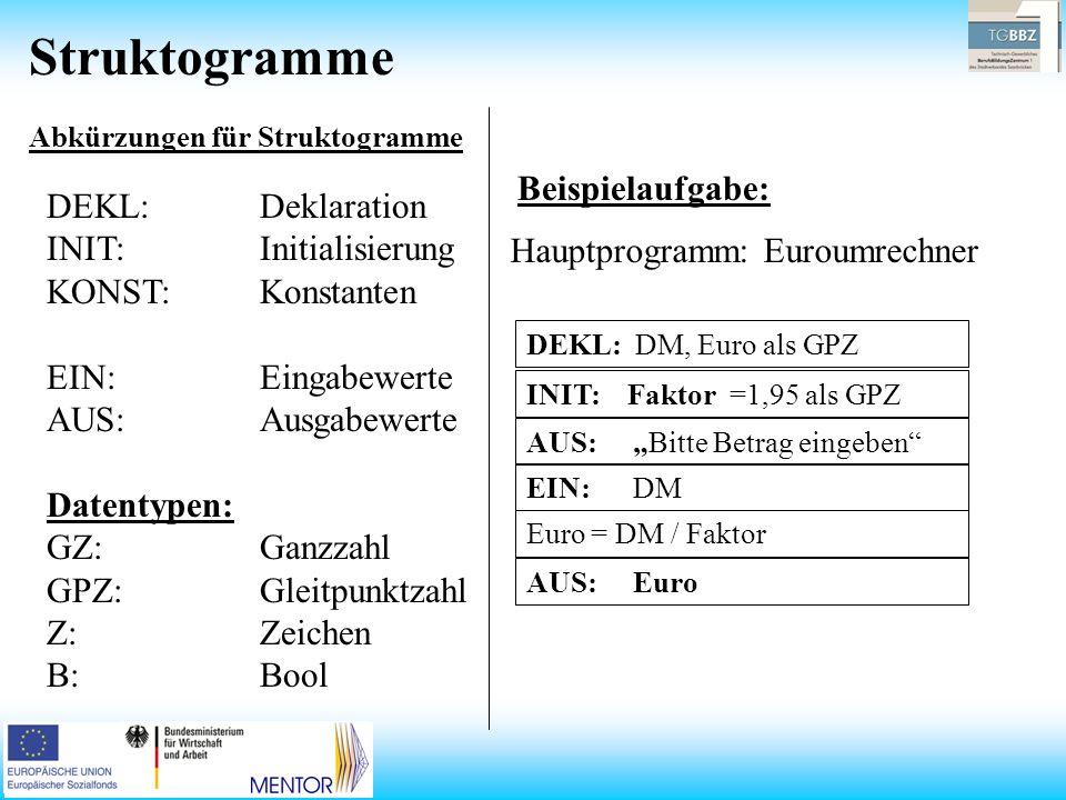 Struktogramme Beispielaufgabe: DEKL: Deklaration INIT: Initialisierung