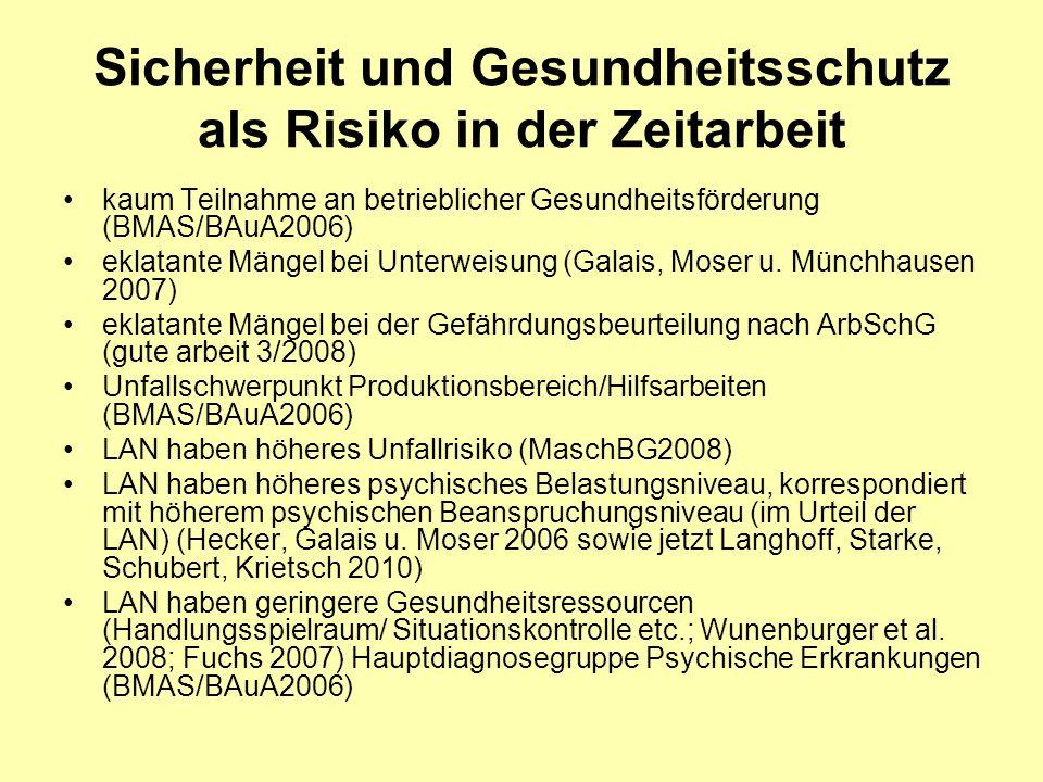Sicherheit und Gesundheitsschutz als Risiko in der Zeitarbeit