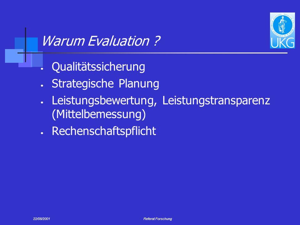 Warum Evaluation Qualitätssicherung Strategische Planung